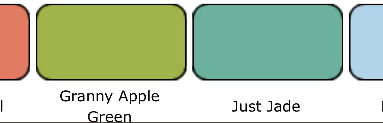 Kleurencombinatie april 2021